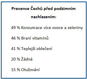 prevence cechu